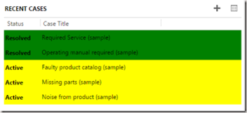 Adding Row Colours to CRM 2013 Sub-Grids dynamically based on value